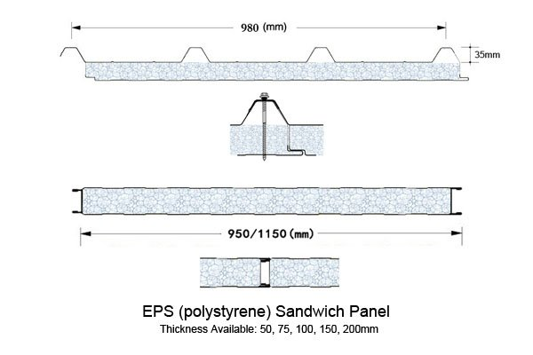 EPS sandwich panel, Insulated EPS Wall Panel Structural Insulated