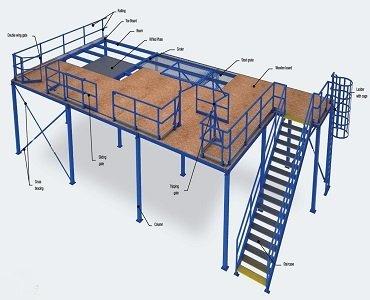Multifunctional Steel Platform