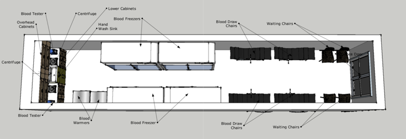 Layout of blood mobile