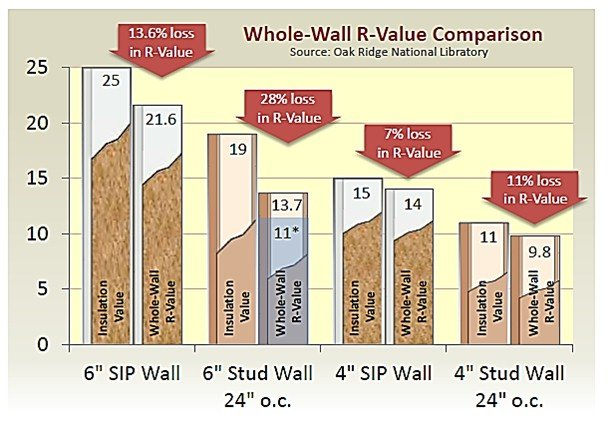 SIP Wall
