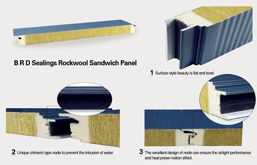 Rockwool sandwich panel